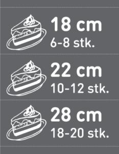 Størrelser på runde kaker.