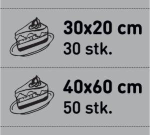 Størrelser på firkanta kaker